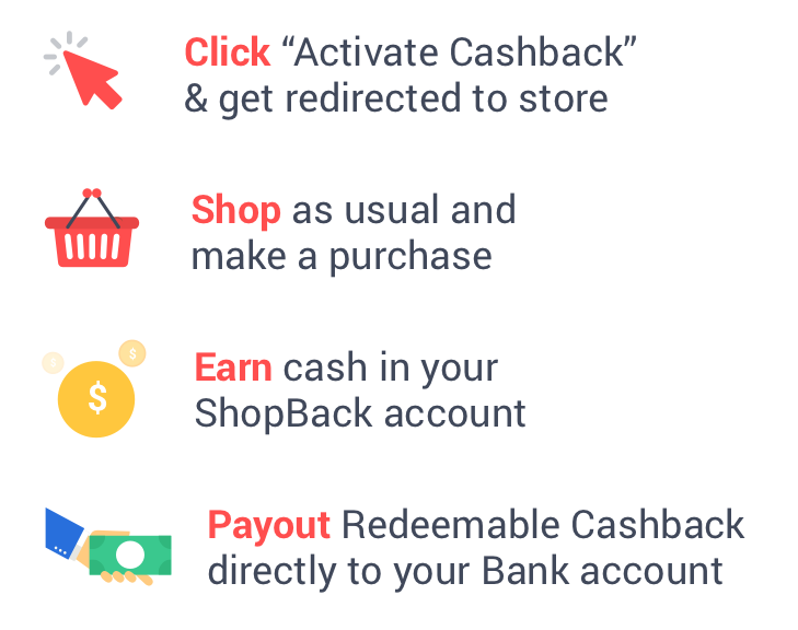 How to get Cashback
