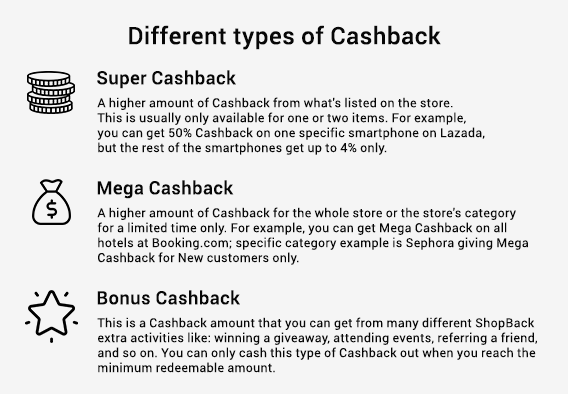 Different types of Cashback