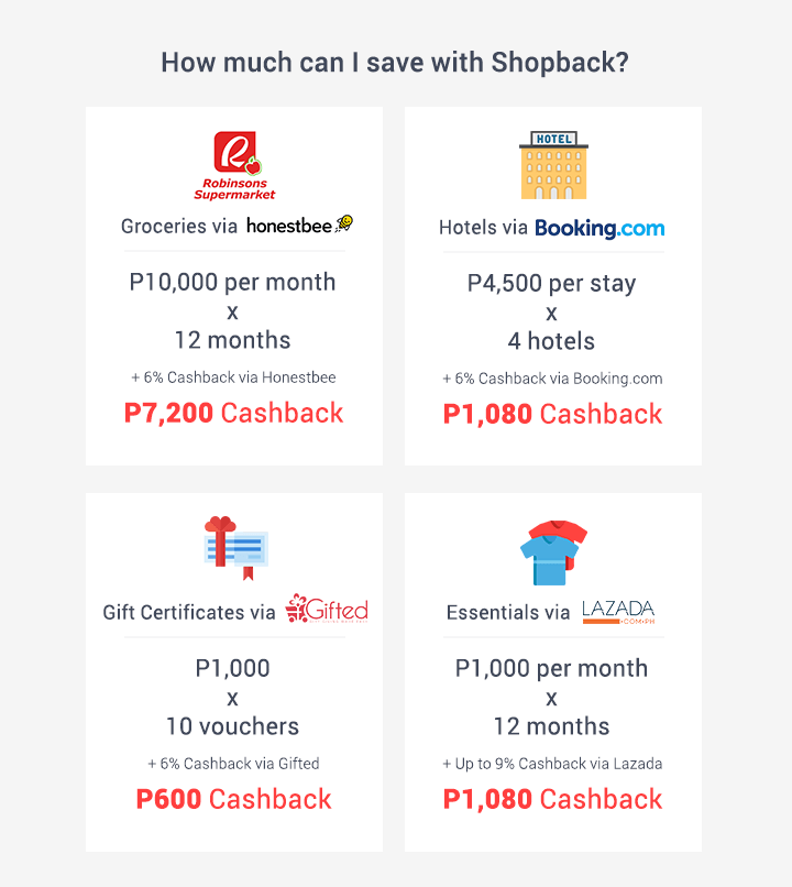 How much can I save with ShopBacK?