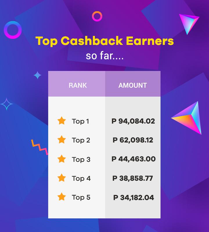 Top Cashback Earners