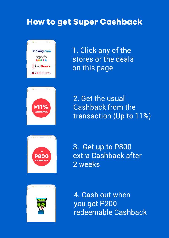 How to get Super Cashback